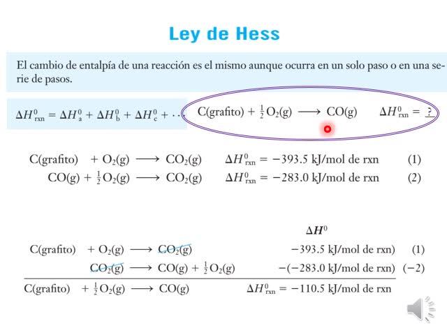 Termoquímica segunda parte, Diagrama de Entalpía, Ley de Hess