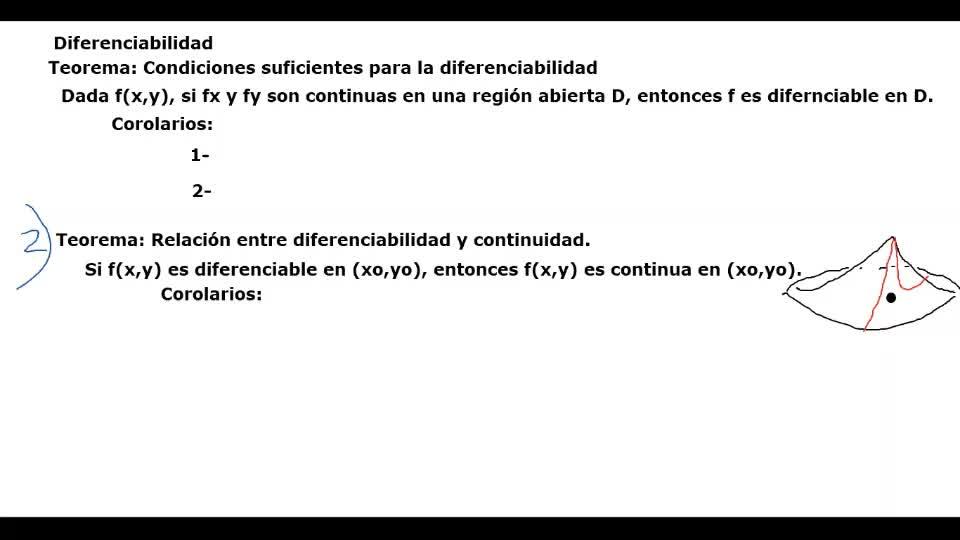 AUZA AMII Clase 58 2020-07-02 Diferenciabilidad