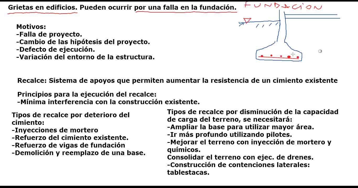 AUZA CE Clase 31 2020-07-03 Recalce de Cimentaciones