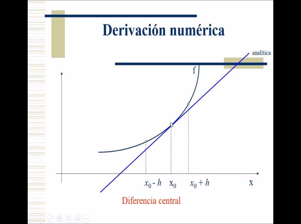 Unidad 1: Derivación-Integración
