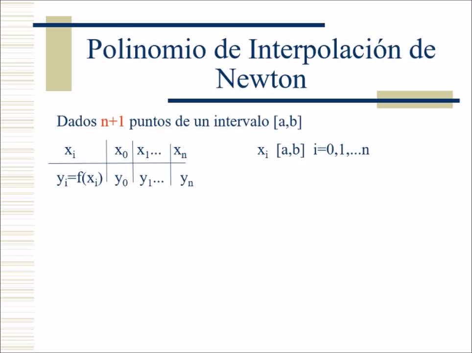 Unidad 1: Interpolación