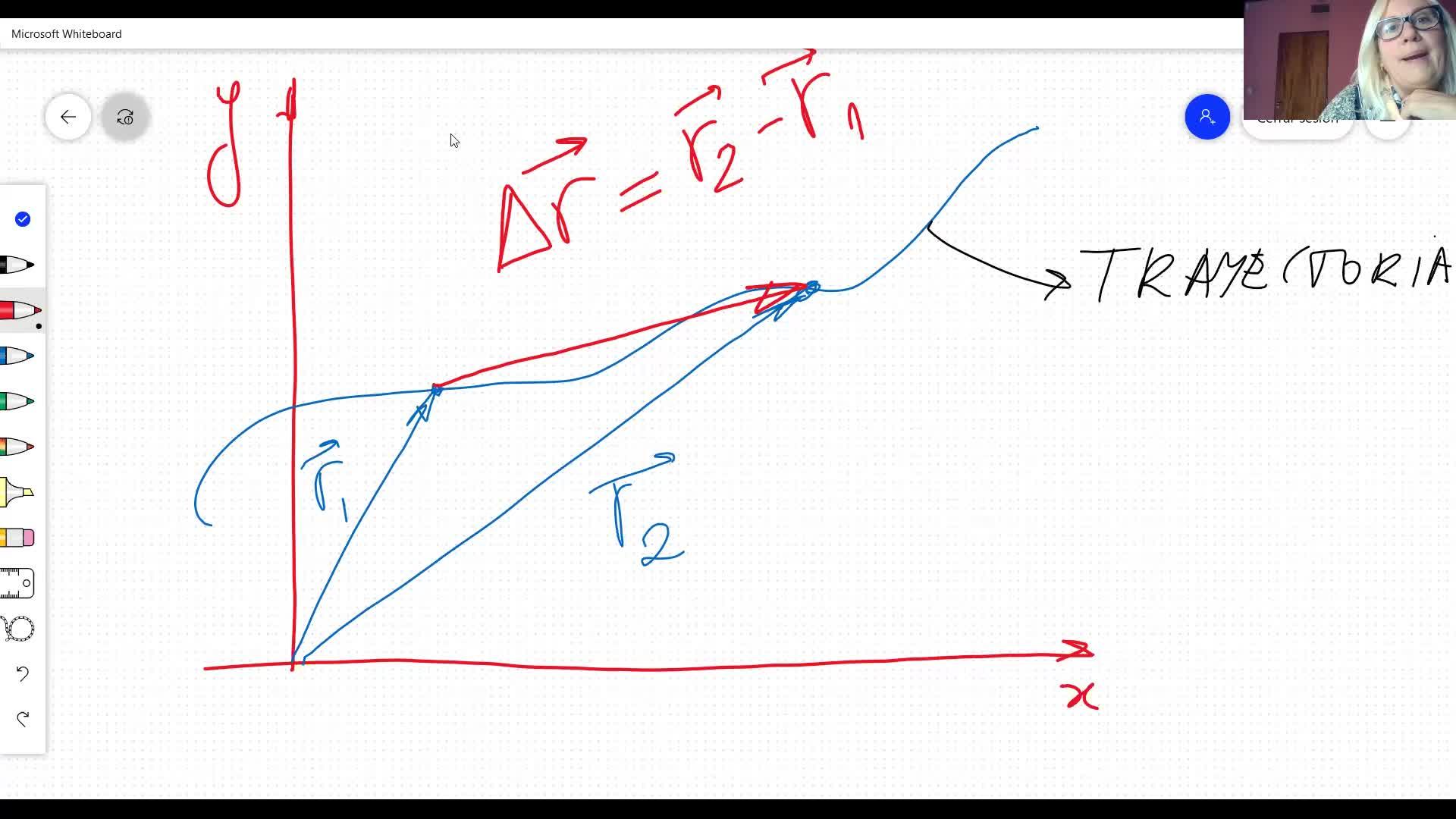 Clase 24-8 parte 2 repaso de voectores y cinemática