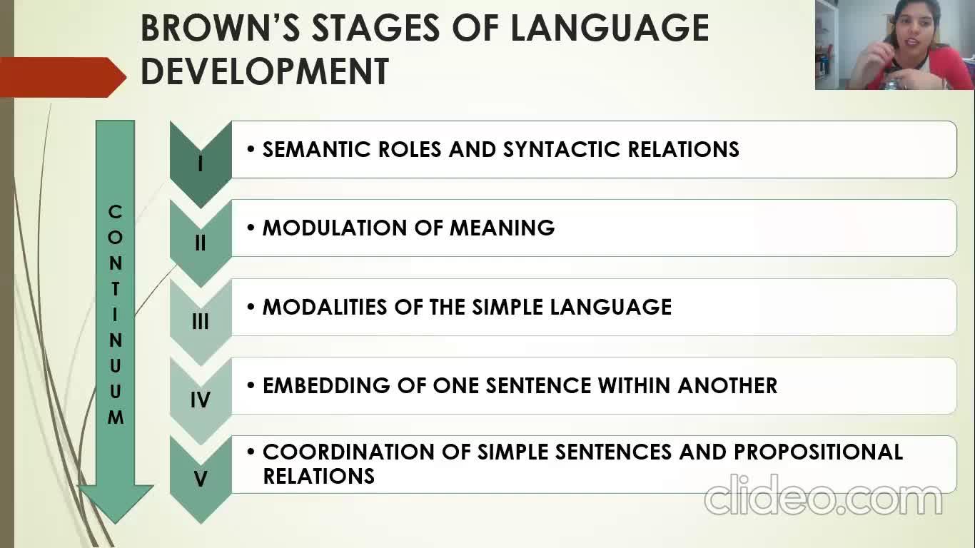 Language Acquisition_25th_august