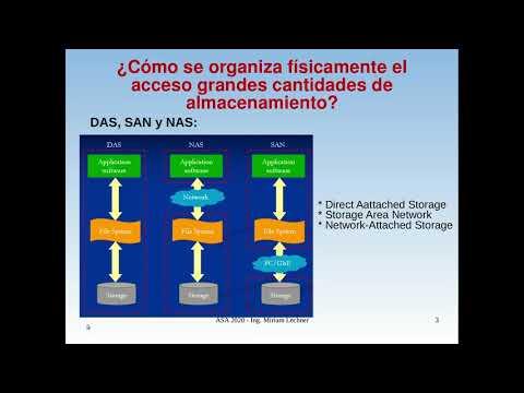 UNCOMA - TUASSL - ASA Almacenamiento 1.1:  dispositivos e introduccin -