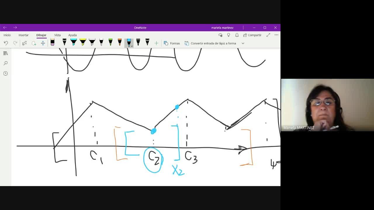 Clase Teórica (01-09-20)- Unidad II-Teoremas- 3ra. Parte