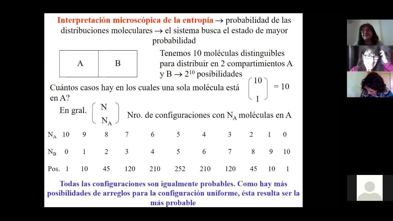 Clase 2 -Taller interdisciplinario: física, química y biología