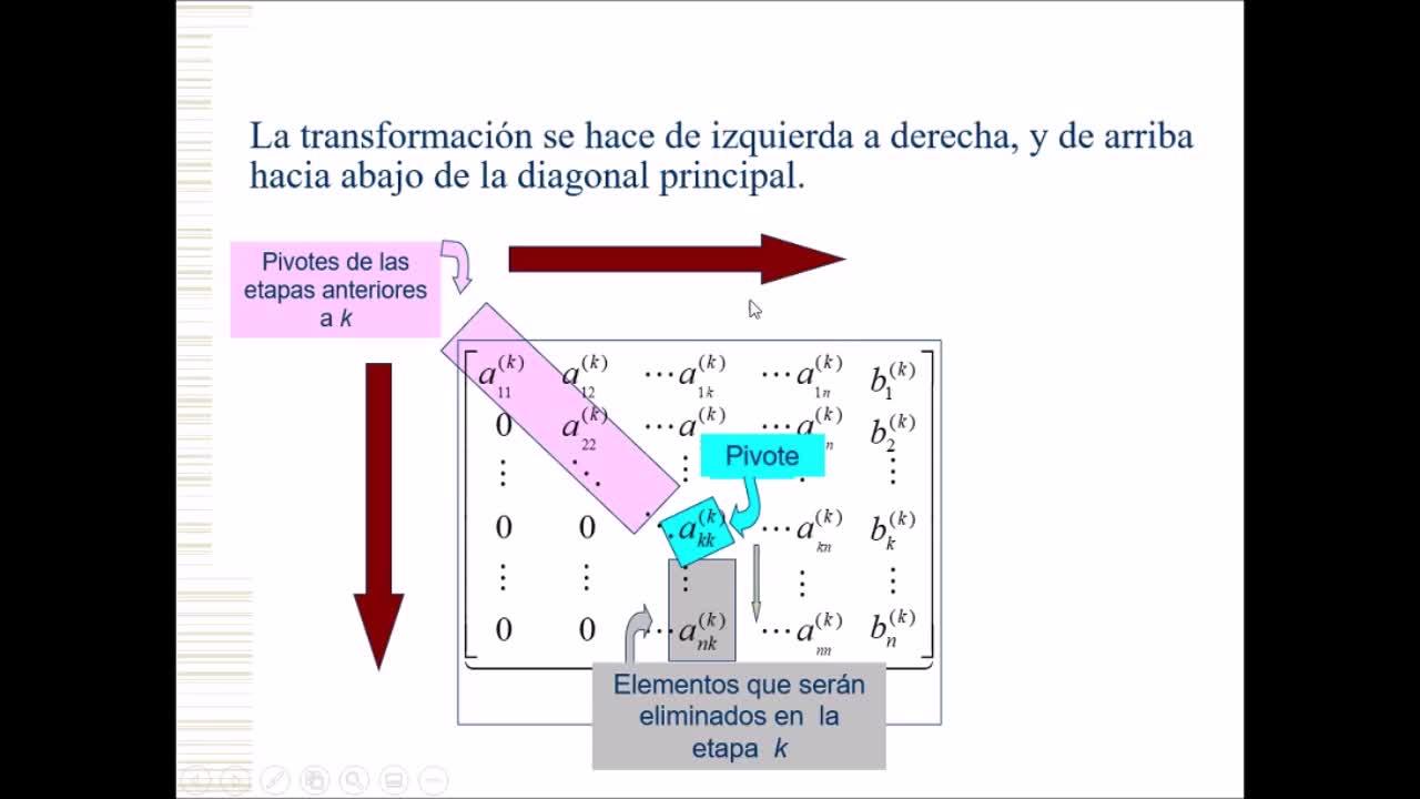 Video 6 Cálculo Numérico