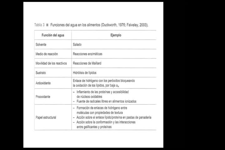 QCA ALIM LITA-TCHA ClaseTeórica1-04-09-2020