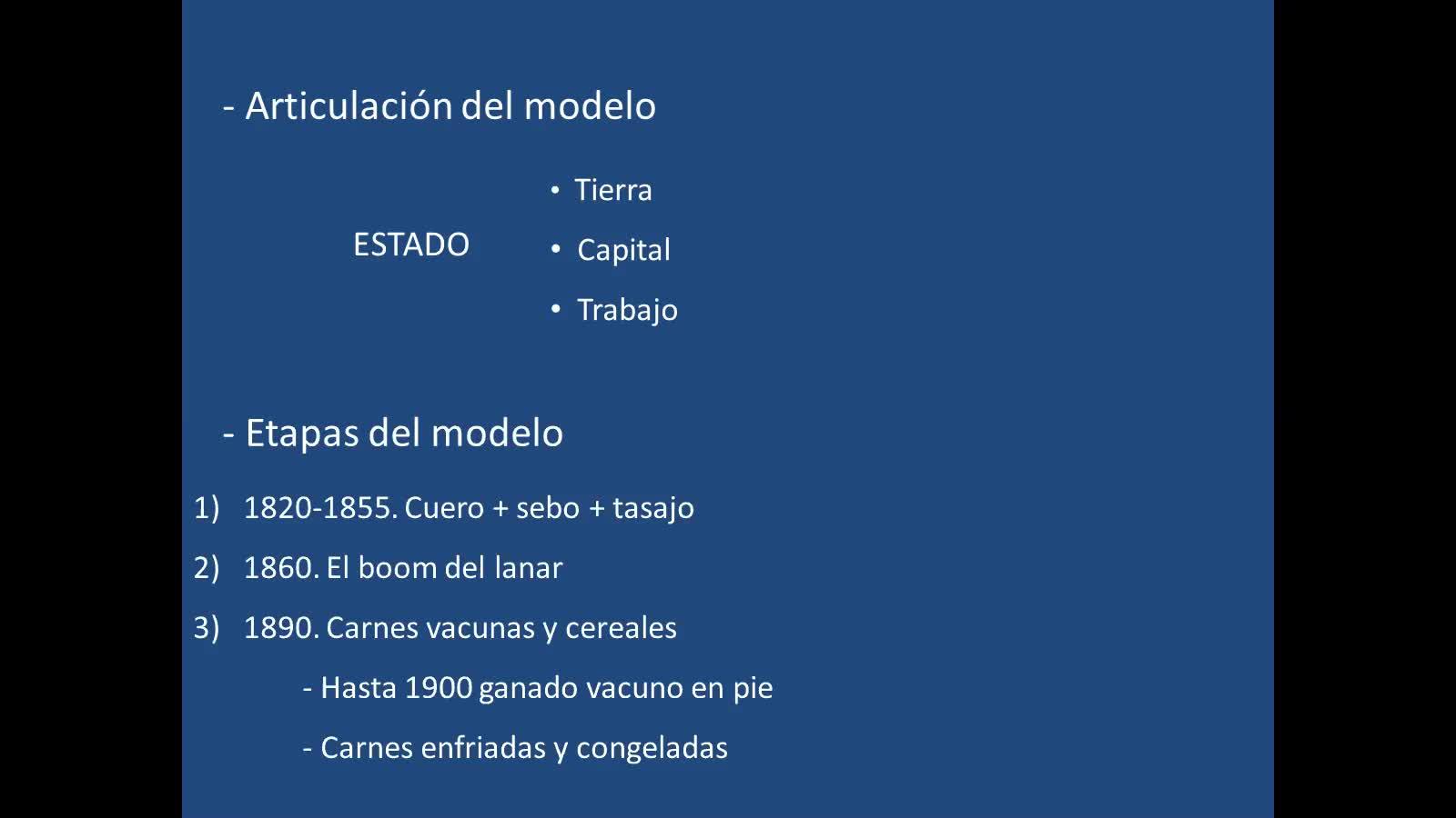 Repaso siglo XIX modelo agroexportador parte 1