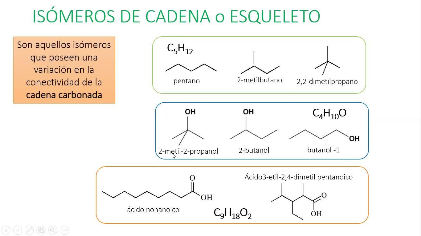 Clase Práctica 3 (07-09-2020) - Isomería