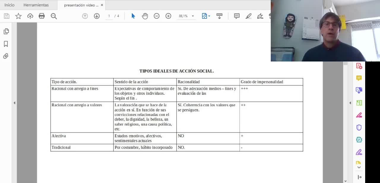 Intr. Sociología. TS Nqn.3