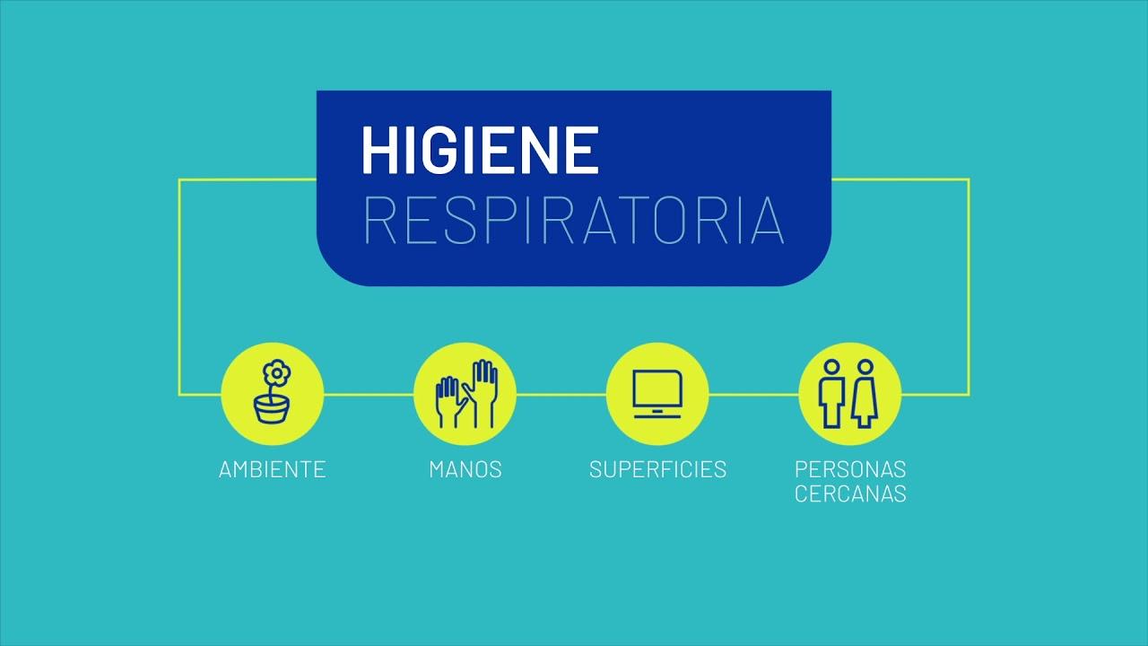 Higiene Respiratoria