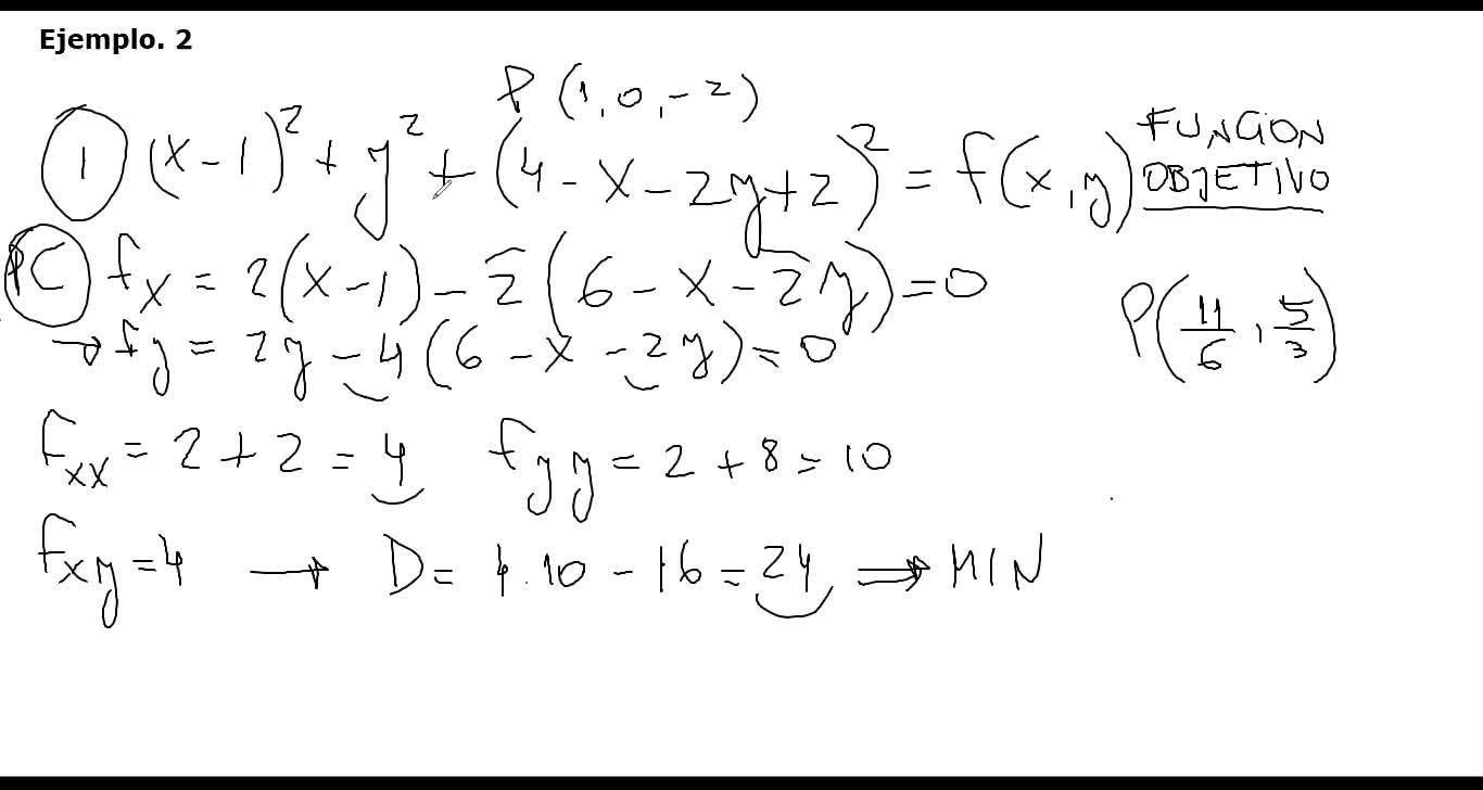 AUZA AMII Clase 74 2020-09-15 Extremos. M. sustitucion