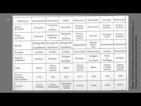 HISTOPSIC2020 CLASE 4B