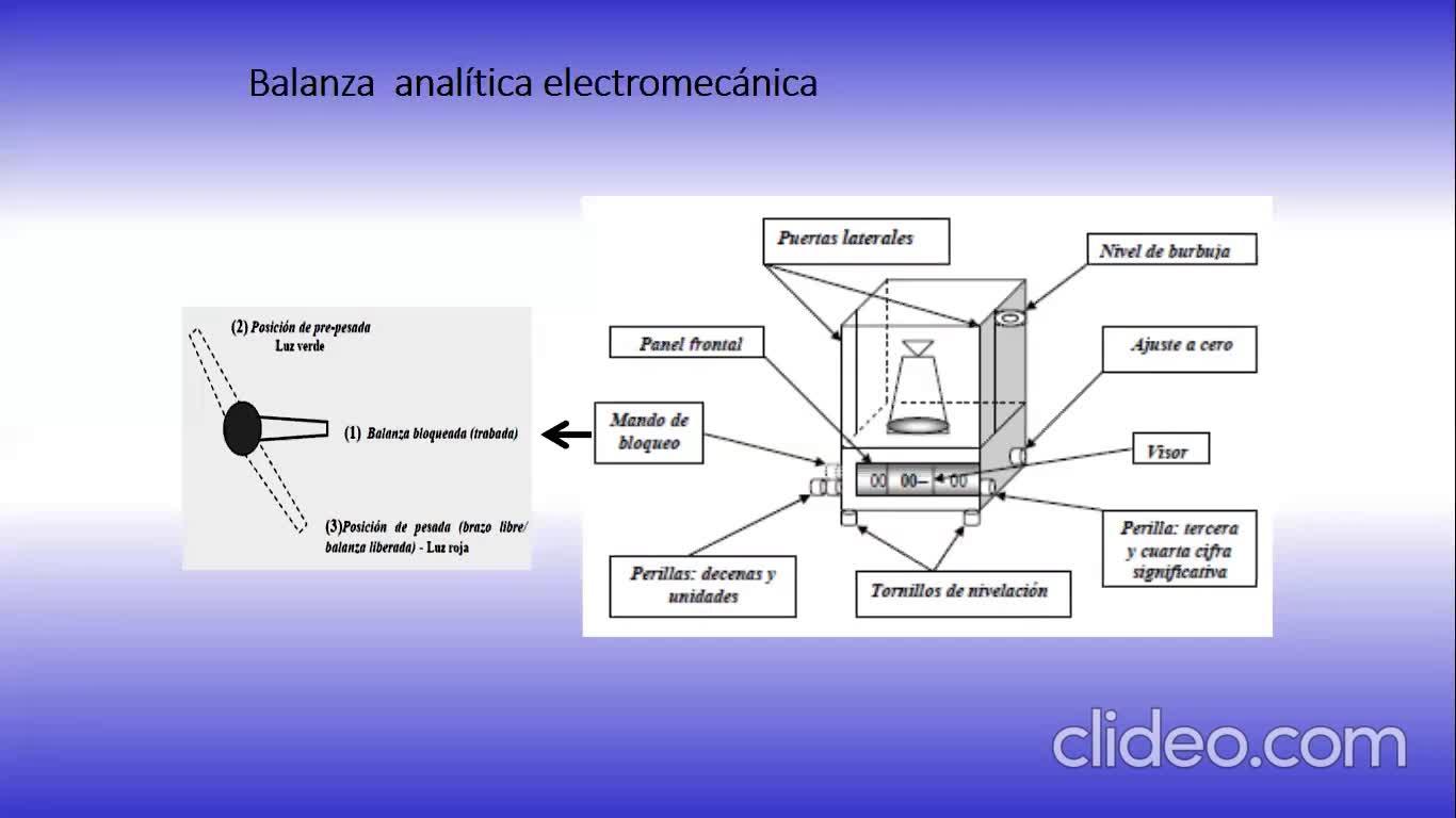 Ingeniería Agronómica- Química Analítica- Material de laboratorio- video N°7