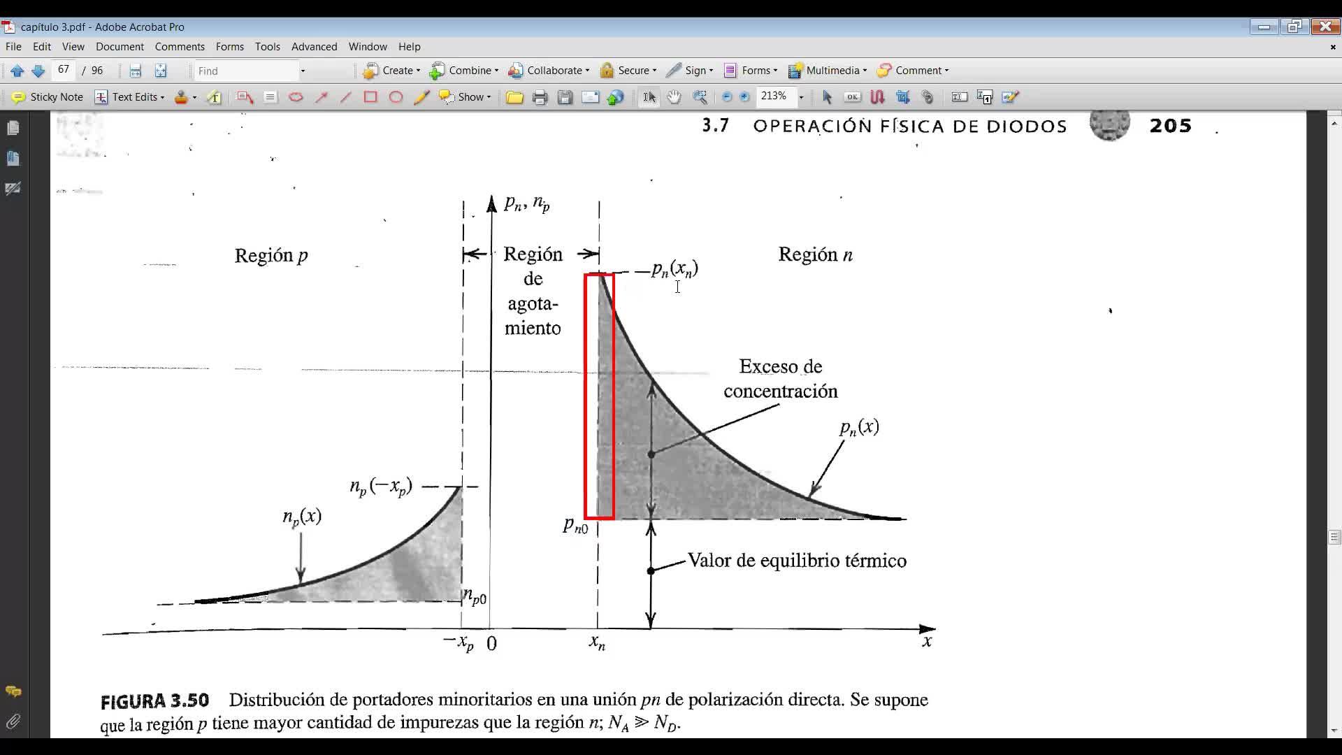 Electrónica I - física de diodos - ley de la unión