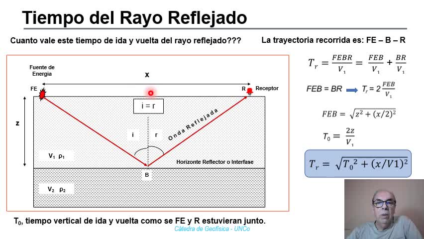 Geofísica- Sísmica de Reflexión