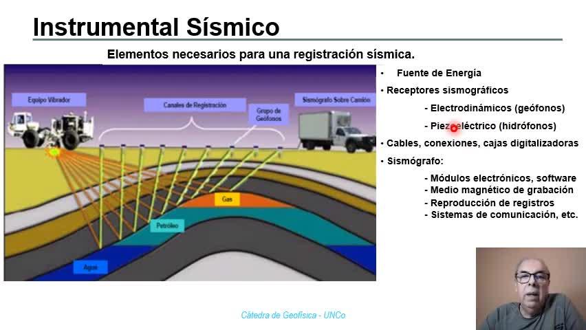 Geofisica-Registración-Instrumental Sísmico