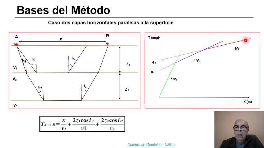 Geofísica-Sísmica de Refracción