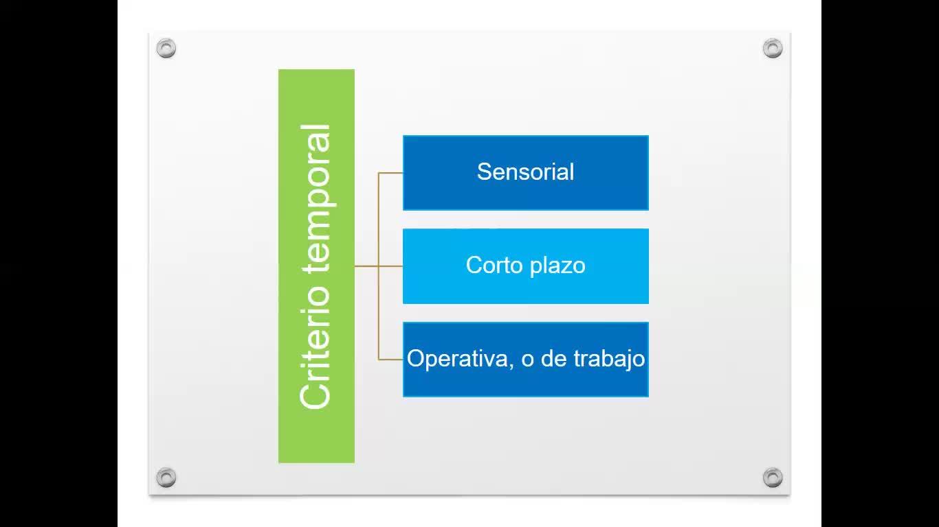 NPS de la memoria Clase 1