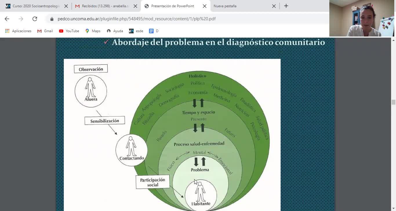 COMUNIDAD Y SALUD/PLP/SALOMONE