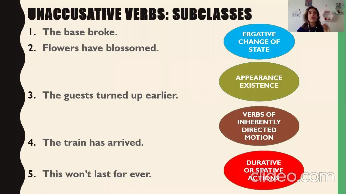 EGIV_Verb types + TESTS
