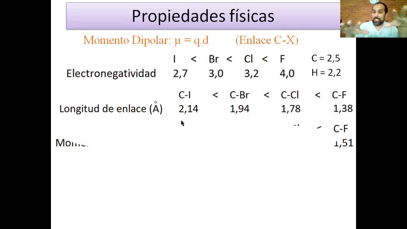 Clase_13-10-20_Haluros de Alquilo