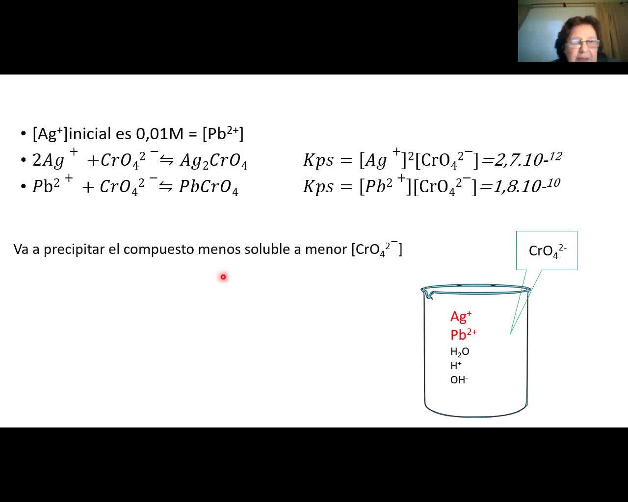 U3- teoria de equilibrio de solubilidad