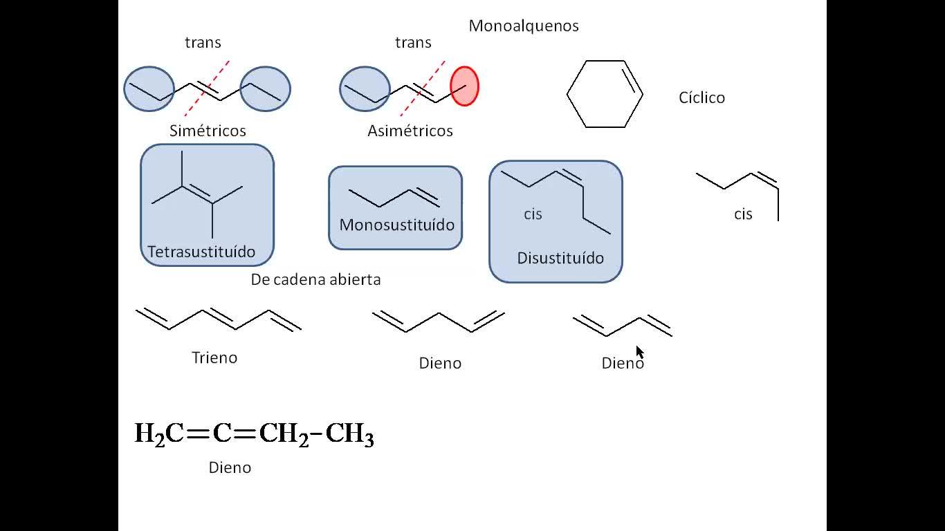 Clase_15-10-20_Obtención de alquenos_parte1