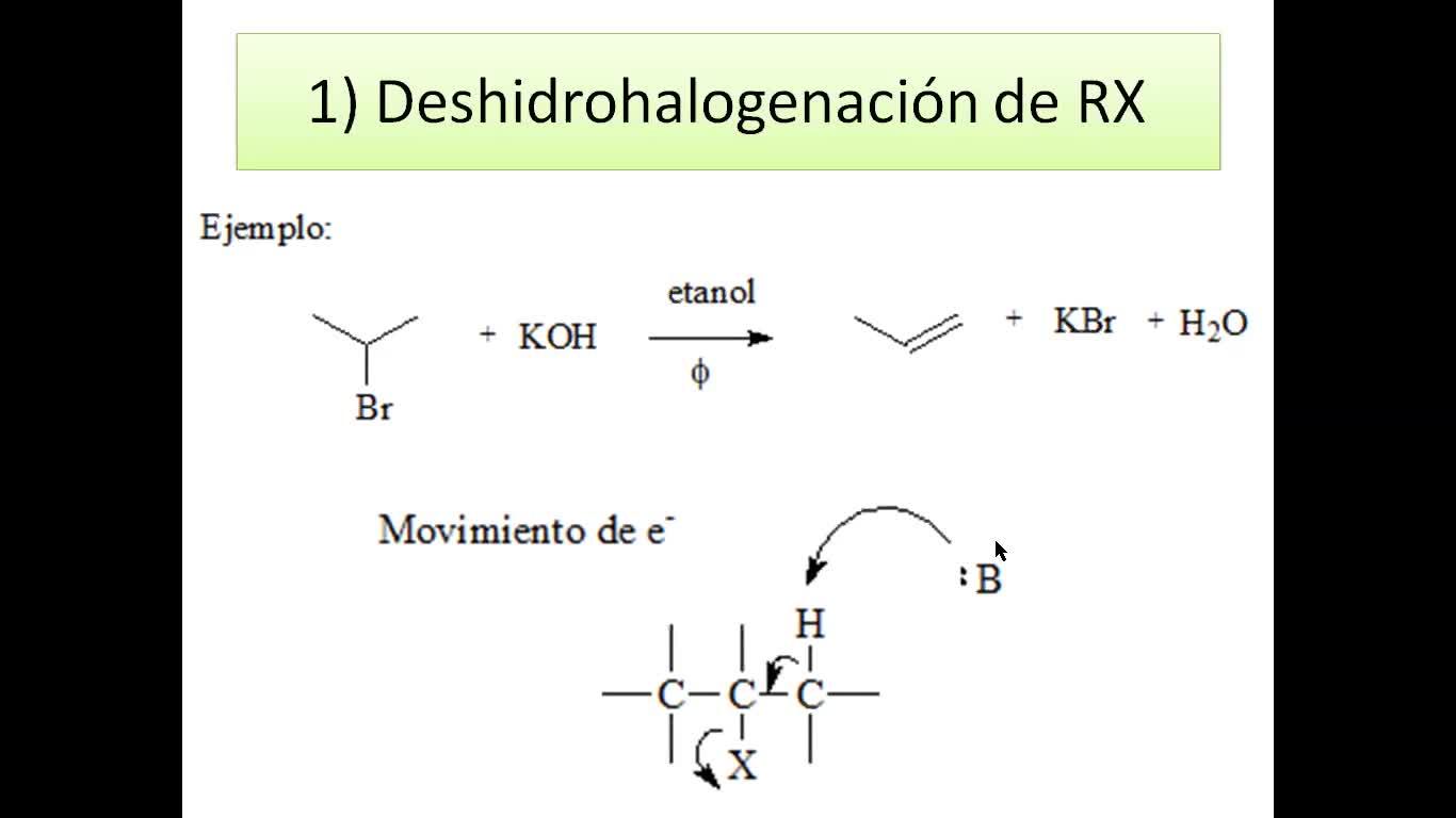 Clase_15-10-20_Obtención de alquenos_parte2