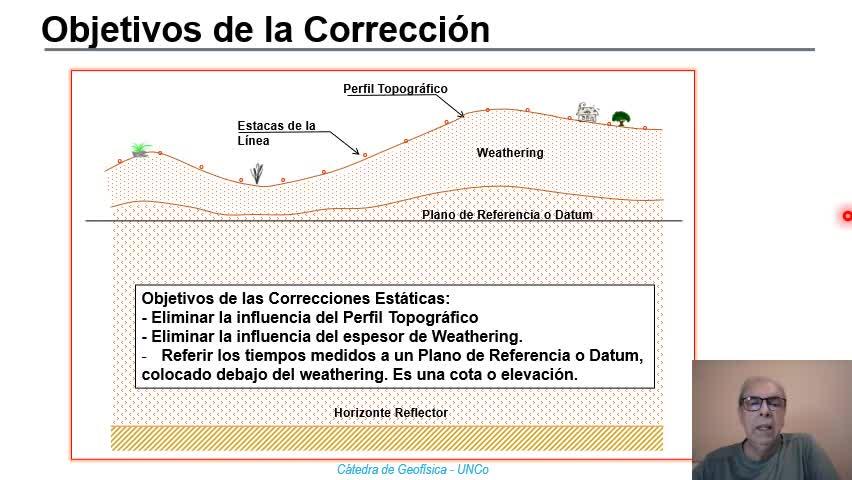 Geofísica - Correcciones Estáticas