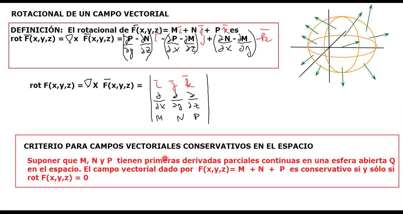 AUZA AMII 2020-10-26 Clase 88 Rotacional y divergencia 1