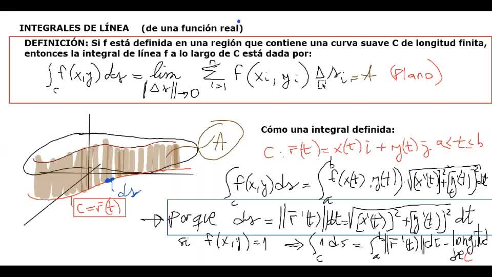 AUZA AMII 27-10-2020 Clase 90 Integrales de línea de f reales