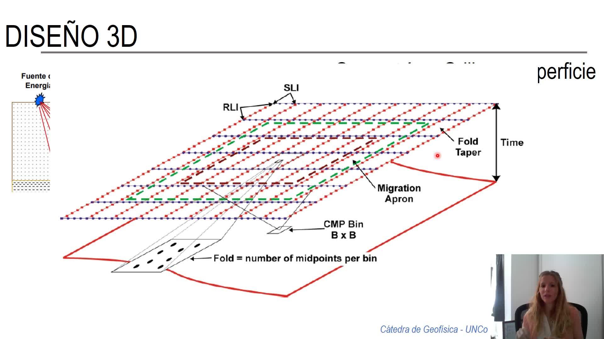 Geofísica - Sísmica 3D