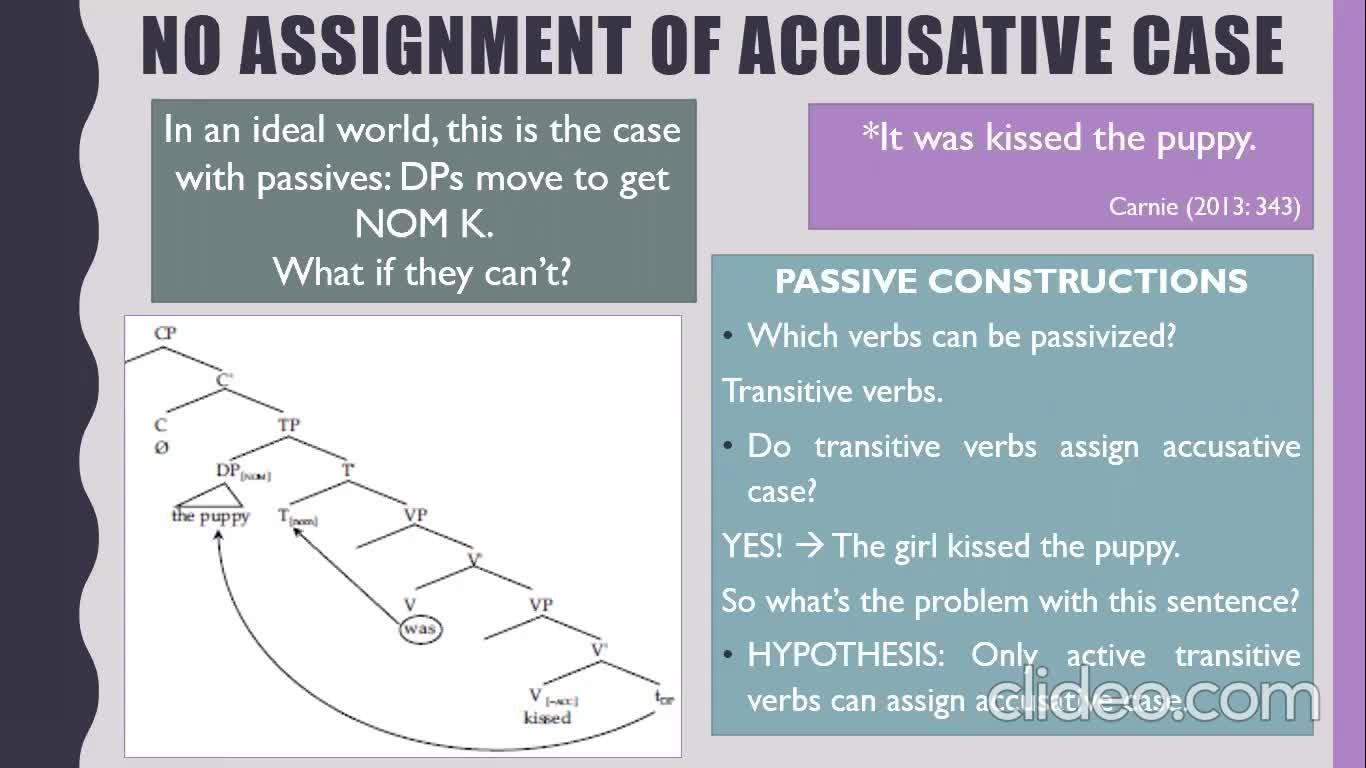 EGIV_3_11_ECM vs Raising + ACCK Requirements