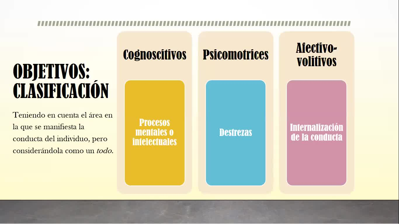 EAN 1 - Introducción a la teoría: Planificación, objetivos y contenidos.
