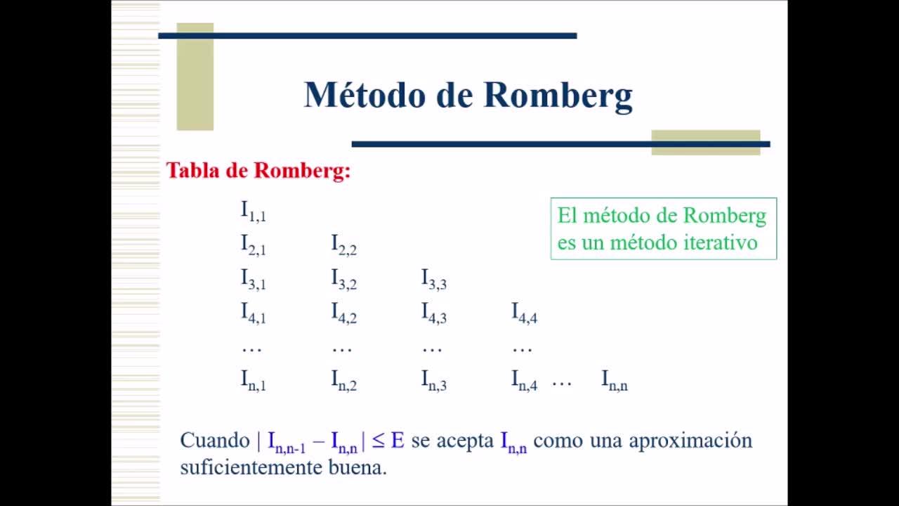 Video 17 Cálculo Numérico