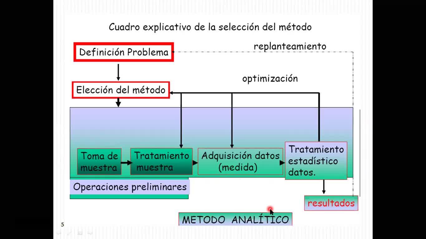 U6_análisis químico 1