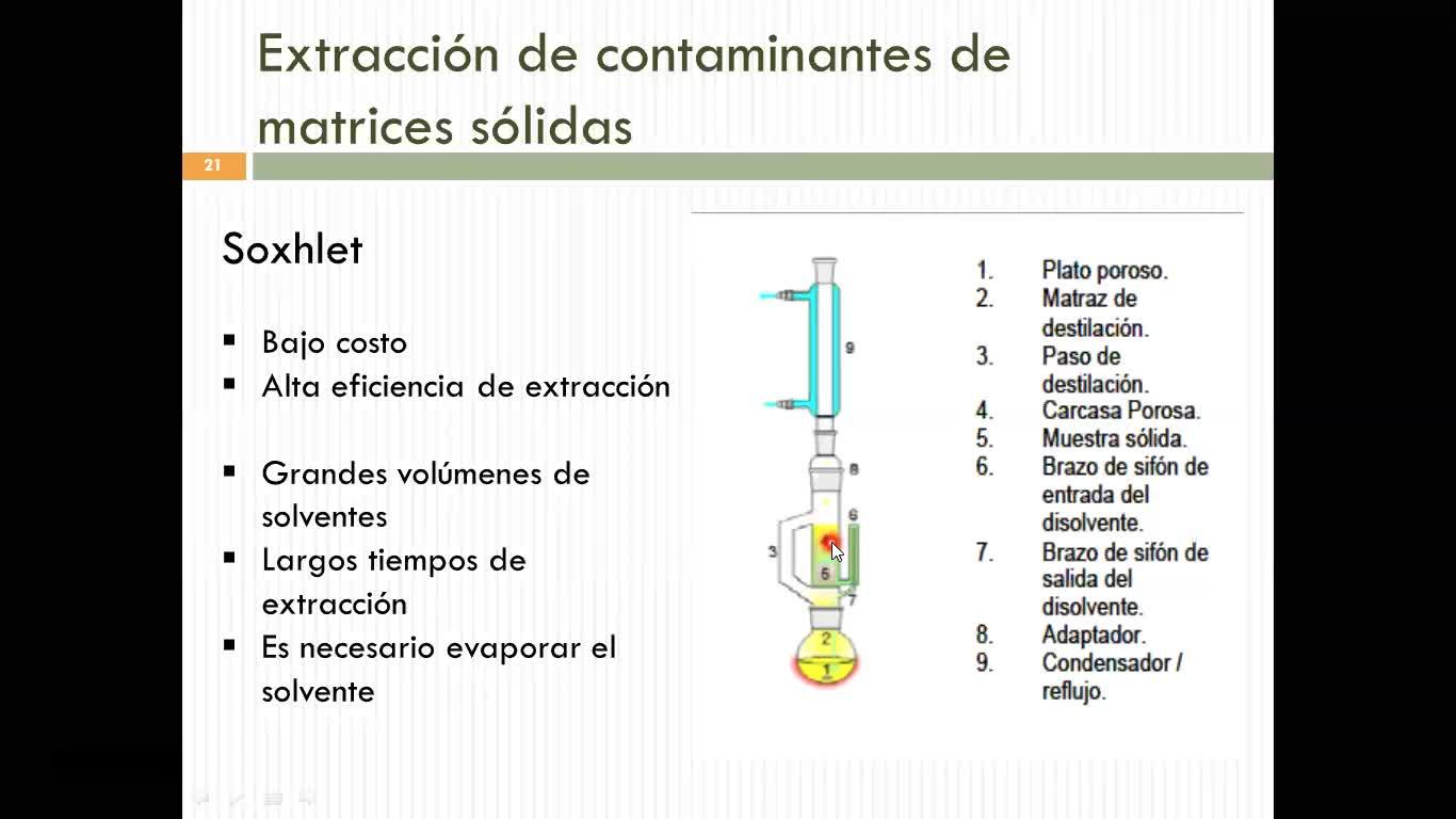 U6_análisis químico 2