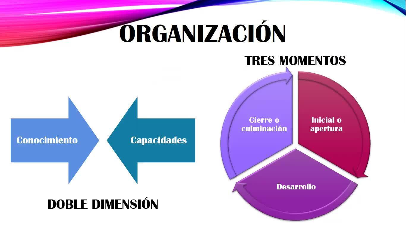 EAN 1 - Actividades y Técnicas didácticas participativas