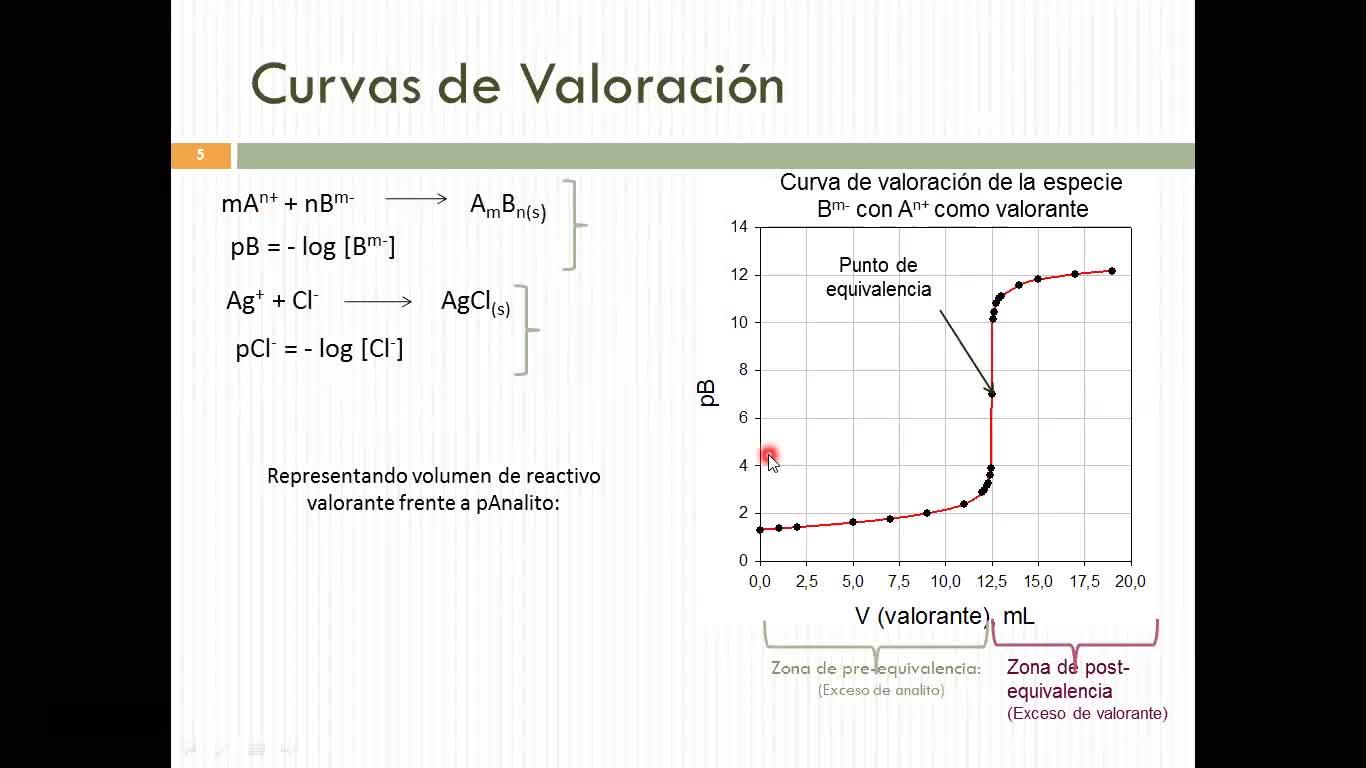 U7_volumetrias 3