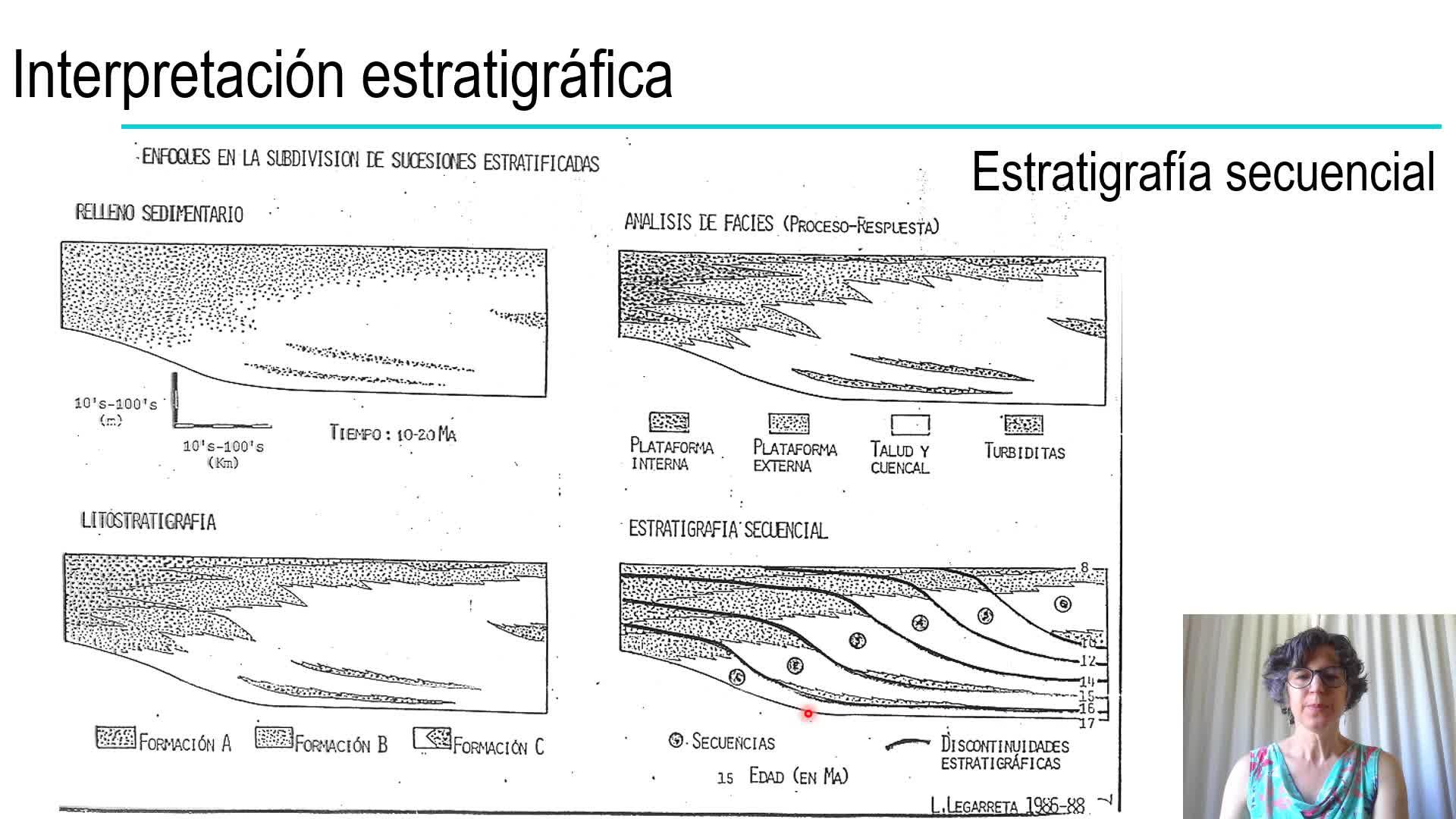 Geofísica - Interpretación sísmica_1de2