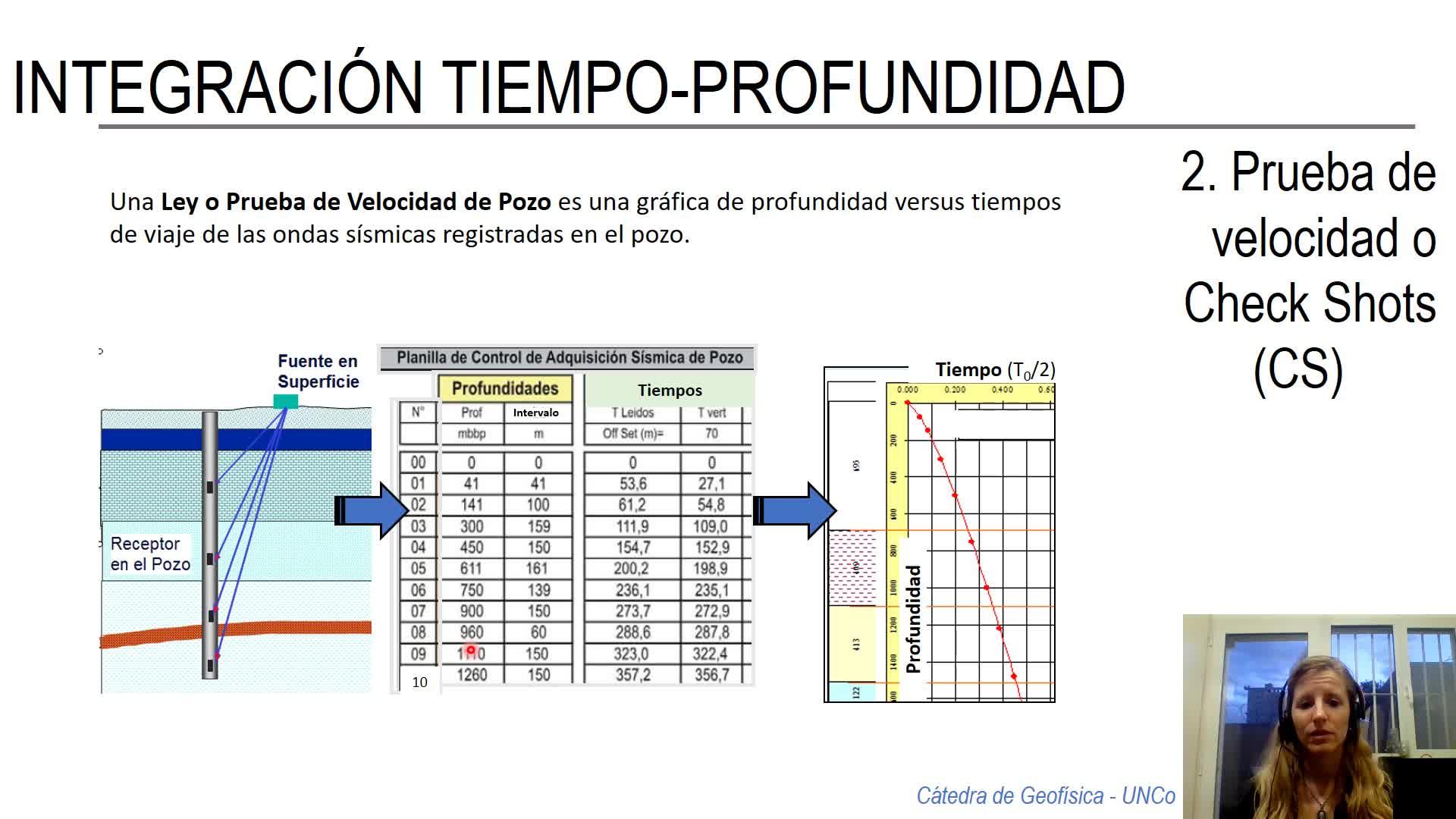 Geofísica - correlación sísmica / pozo_video 2de2
