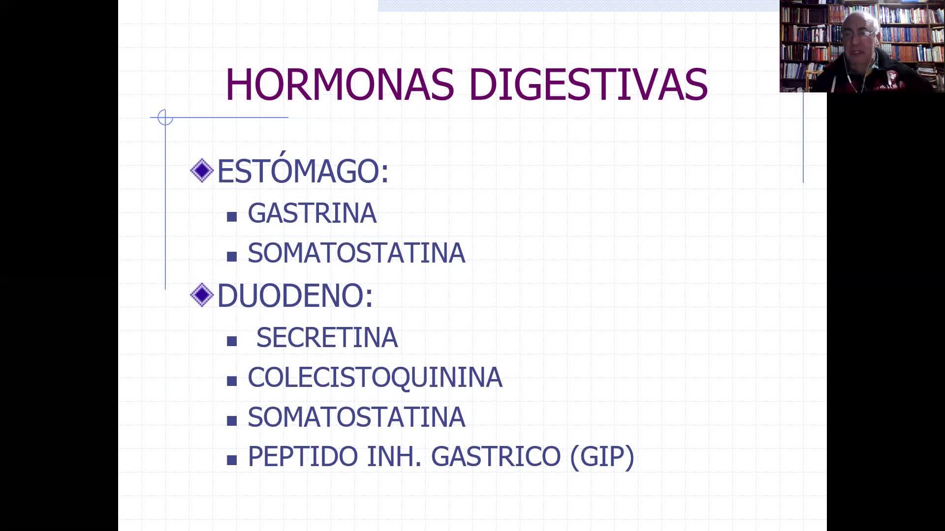 Principales hormonas producidas por otros organos