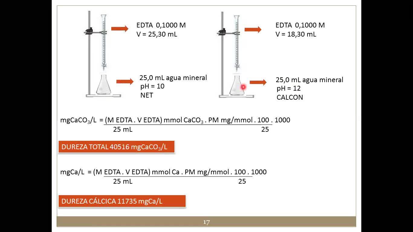 QUIMICA AMBIENTAL U7-Volumetrías 6