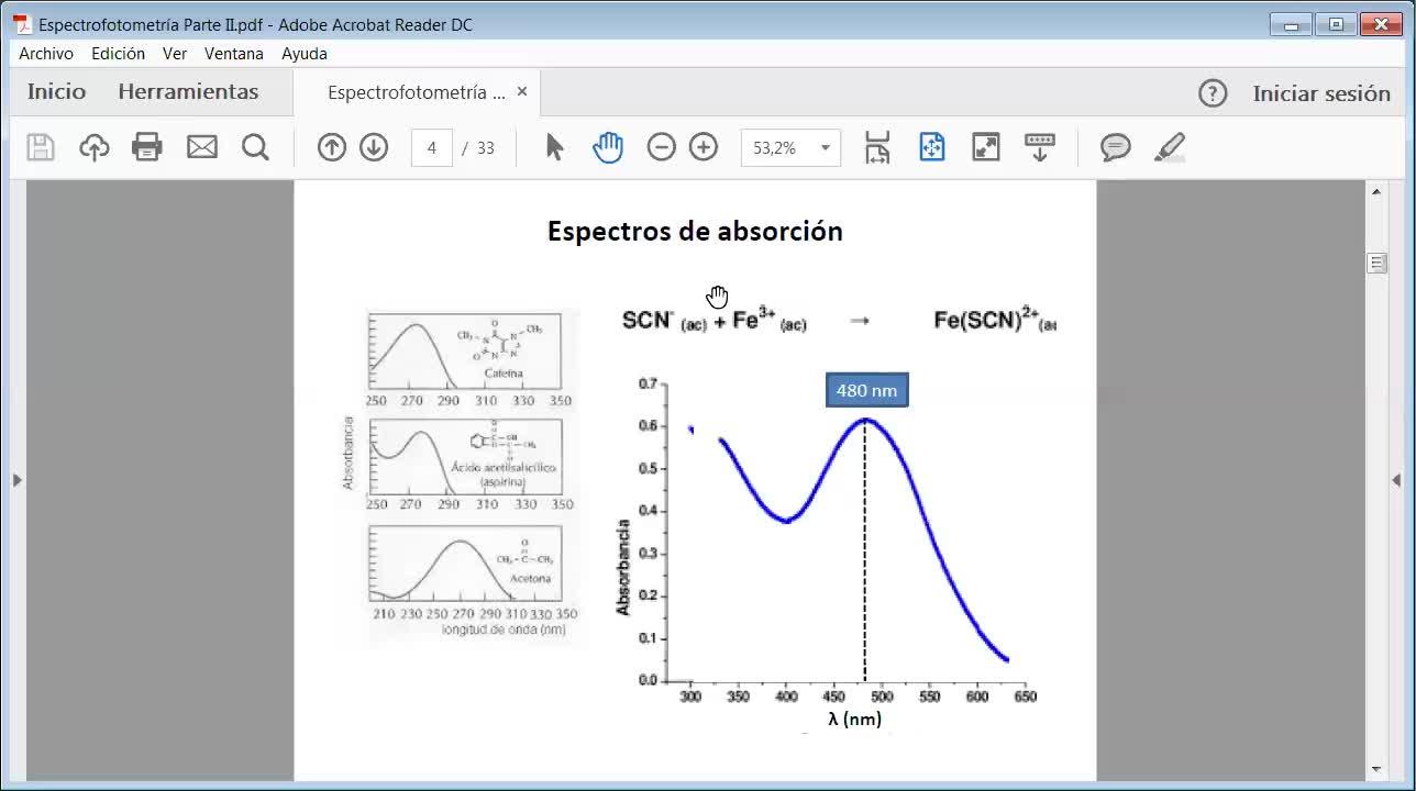 Ingeniería-Agronómica--Química-Analítica--Espectrofotometría-parte-ll--Video-n°37