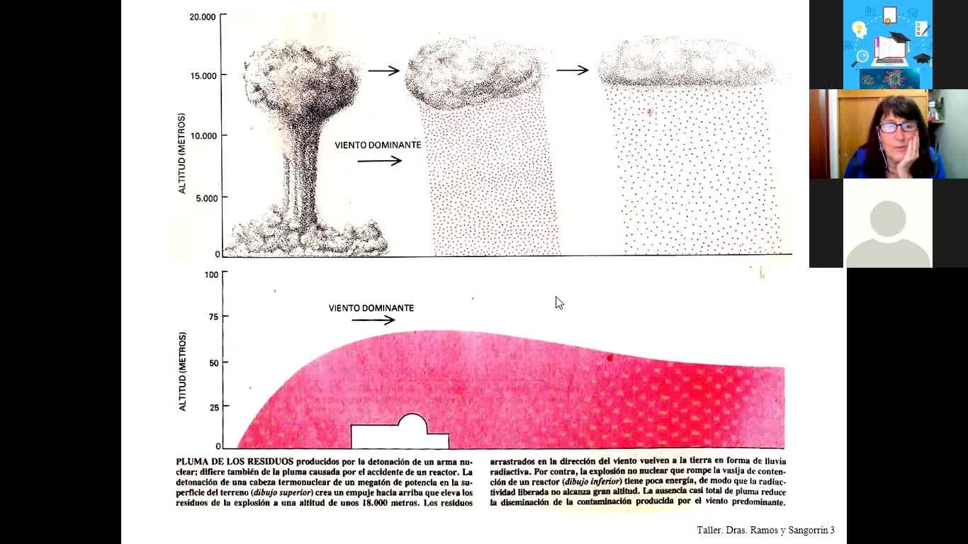 Taller interdisciplinario: física, química y biología, Clase 16-11-2020