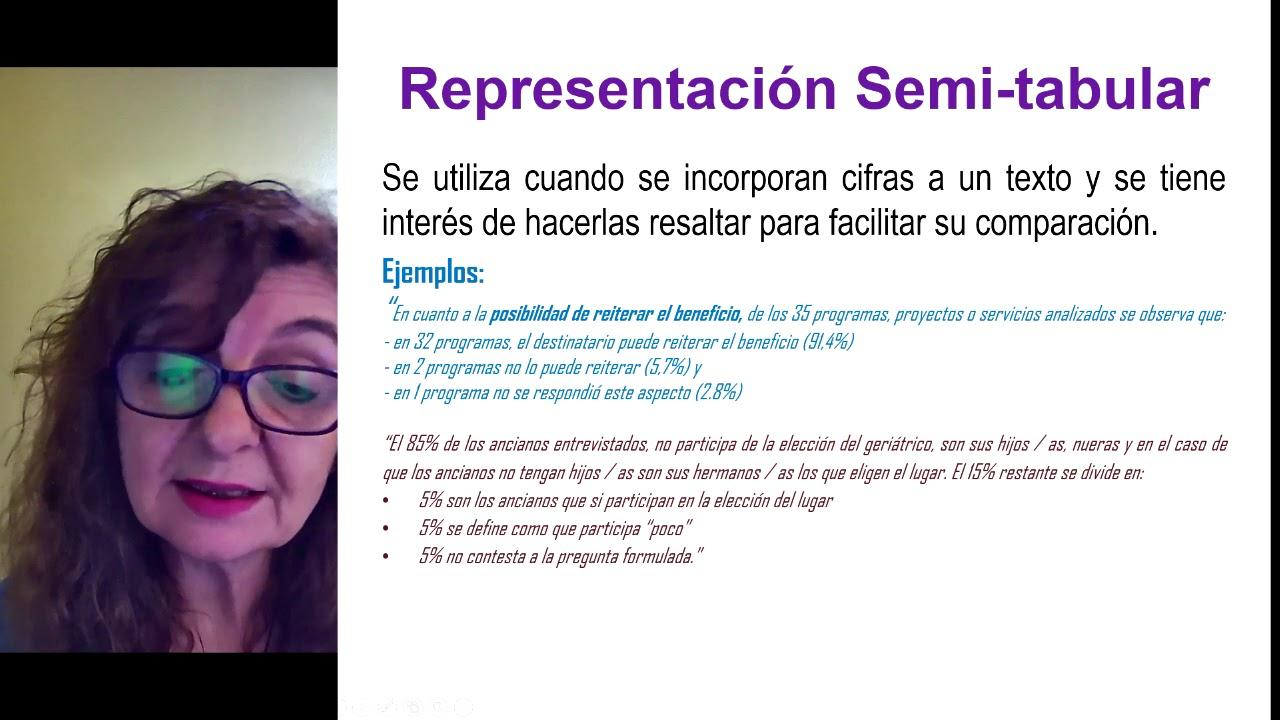 Clase 25: Formas de presentacin de los datos