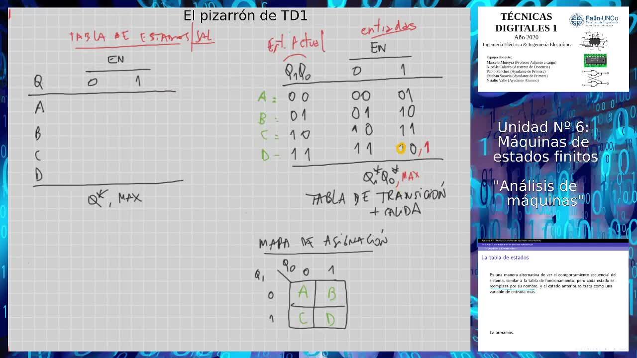 TD1 2020: Anlisis y Diseo de Sistemas Secuenciales (Anlisis cont: tablas y diagrama de estados)