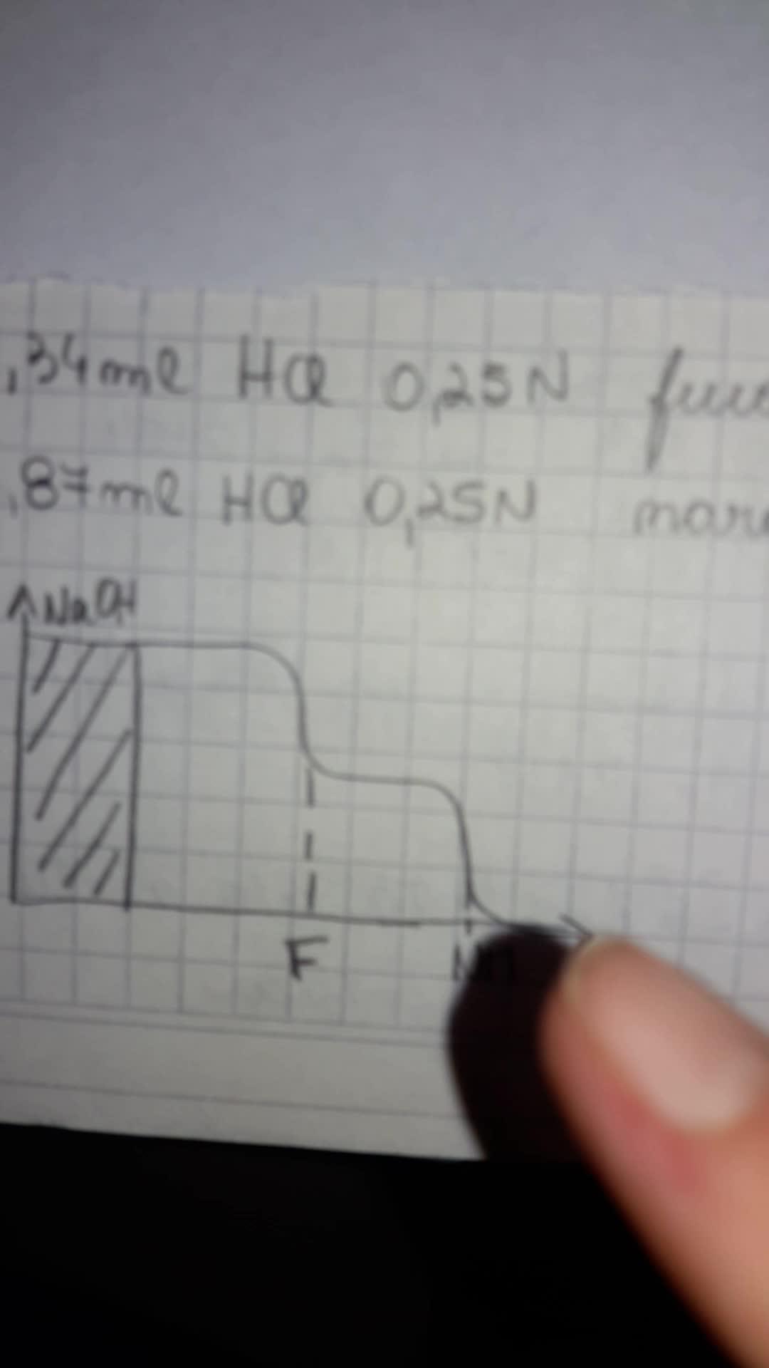 Resolución I parcial-qca anal. gral-ej4a